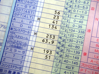 Medical checkup Stock photo [4278119] Medical