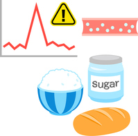 Carbohydrates and image of the blood glucose level soaring [4908805] Blood
