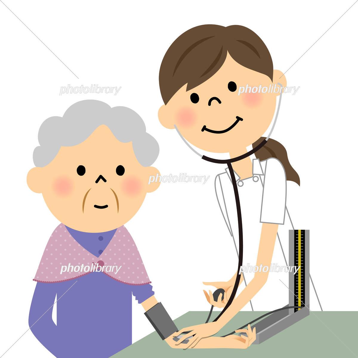 看護 血圧 測定