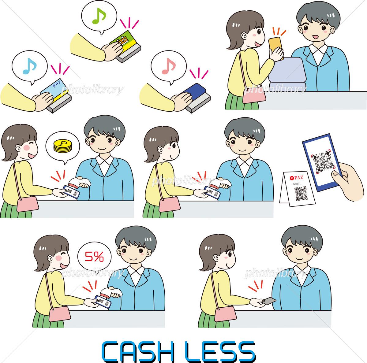 キャッシュ レス 決済 方法