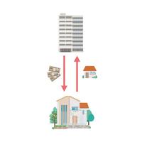 House financial institution lending [4333610] Loan