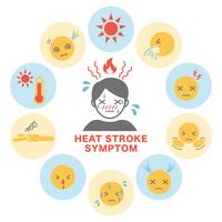 イラスト Symptoms of heat symptoms icon(5546186)