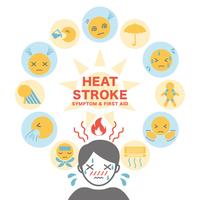 イラスト Symptoms of heat stroke and first aid icon(5546187)