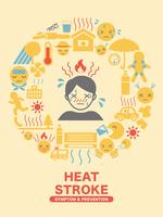 イラスト Symptoms of heat stroke symptoms ? Prevention ? countermeasure icon frame material(5546253)