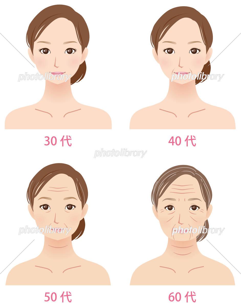 女性の年齢 加齢 老化 イラスト素材 [ 6201019 ] - フォトライブラリー ...